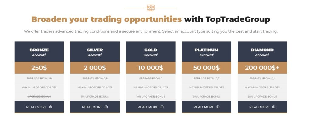 Toptrade account types